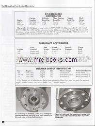Mopar Six Pack Engine Handbook 318 340 360 383 440